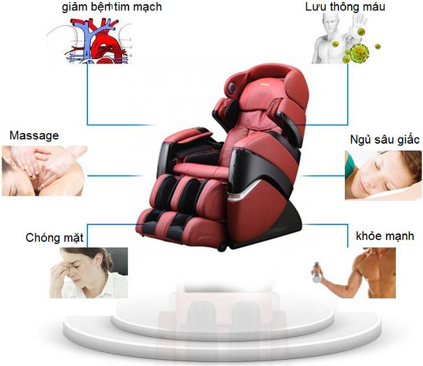 Tăng thu nhập với ghế massge tự động